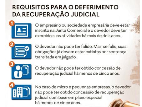 Recuperação Judicial - Novo Fôlego