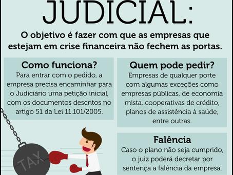 Recuperação Judicial - O básico!