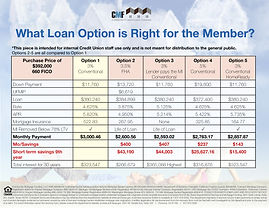 cmf_what loan option is right2.jpg