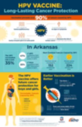 ASTHO Infographic.jpg