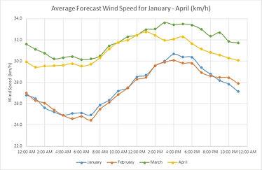 Long Range Forecast.jpg