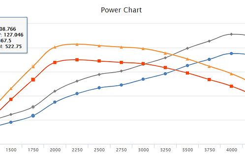 Infiniti QX70 3.0d 7AT AWD 238bhp (2014-2016)