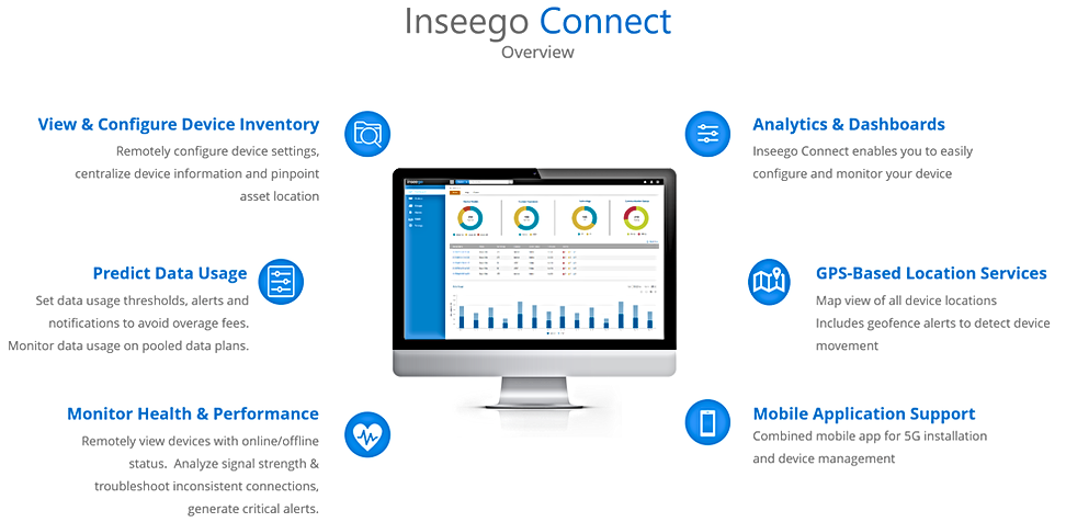 Inseego Connect Overview.png