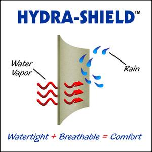 HYDRA-SHIELD™ คืออะไร