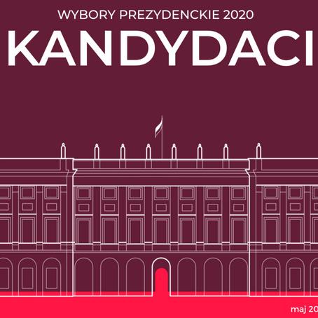 Kandydaci 2020