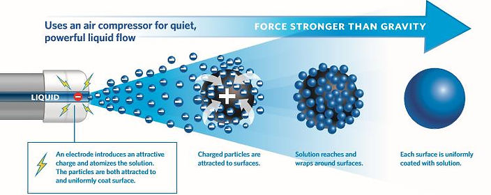 electrostatic technology.jpg