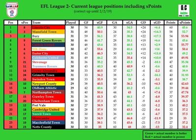 League 2 2-2-19