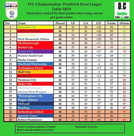 Champ final table 18-19.jpg