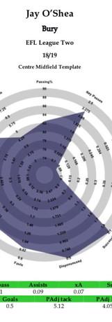 Jay O'Shea radar.jpg