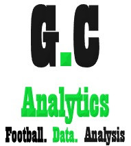 Soccer Analytic Solutions | G C Analytics