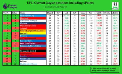 EPL xP 7-2-19.jpg