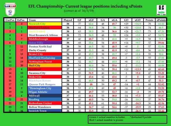 Champ 16th Mar 18-19.jpg