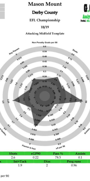 Mount radar.jpg