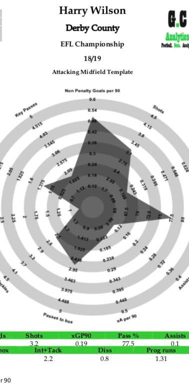 Wilson radar.jpg