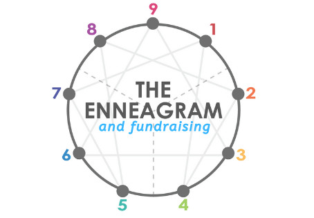 Enneagram and Fundraising