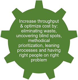 Wheel 1 - Increase Productivity.png
