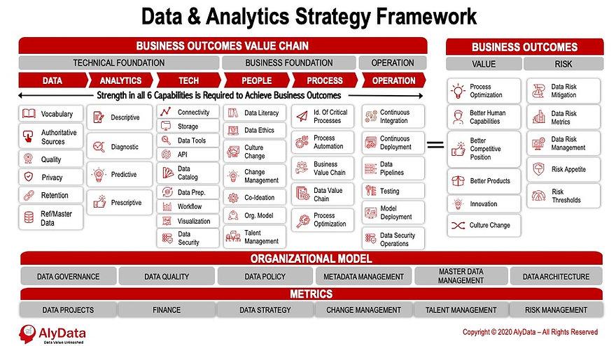 AlyData_Data_Analytics_Framework.jpeg