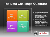 Data Challenge Quadrant