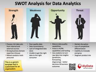 AlyDat - Analytics SWOT Analysis