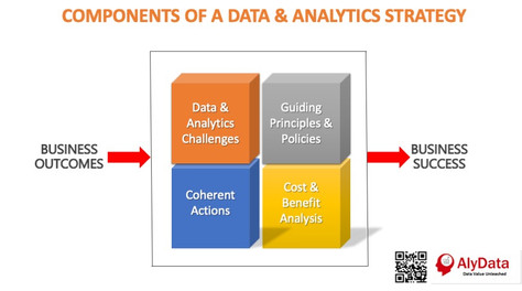 AlyData - Data Strategy Components