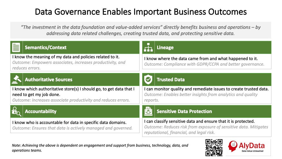 AlyData - Data Governance Enables Importan