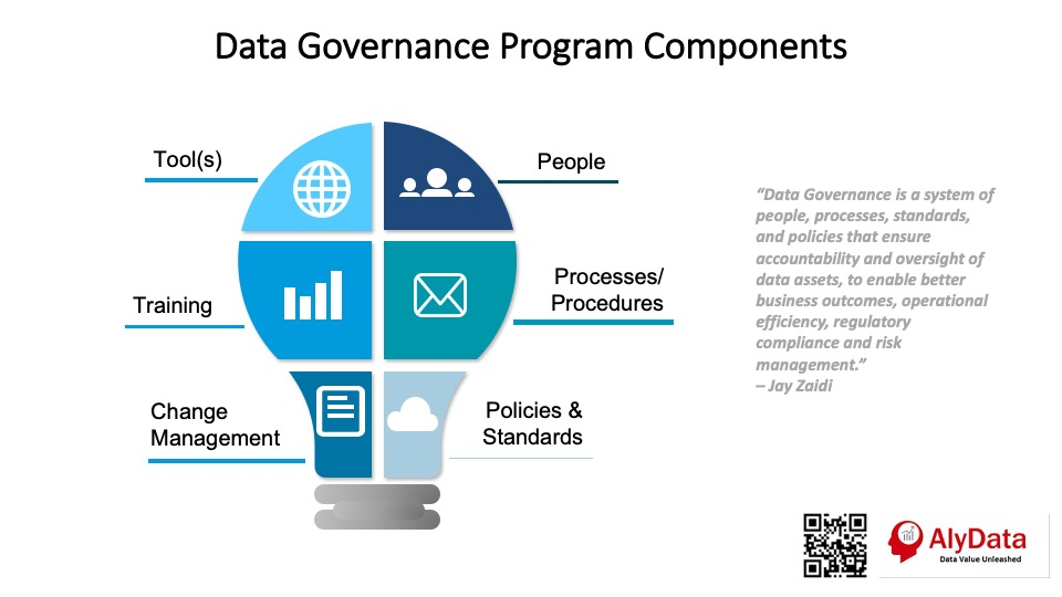 AlyData - Data Governance Components