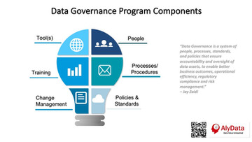 AlyData Data Governance Components