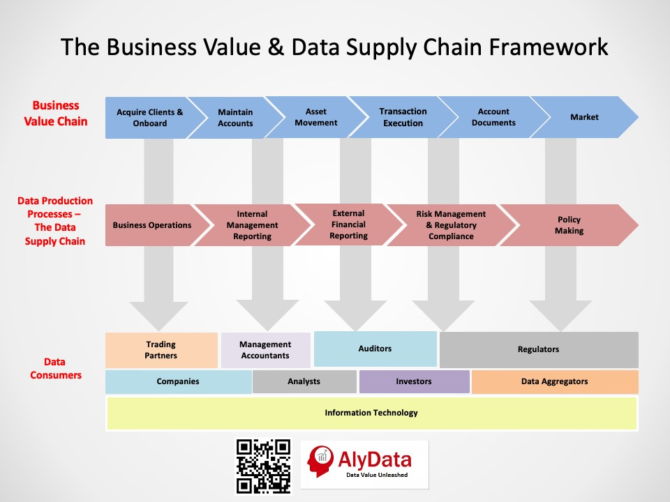 AlyData - Data Supply Chain