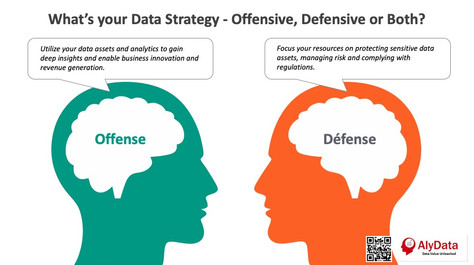 AlyData_Data Strategy OffensevsDefense