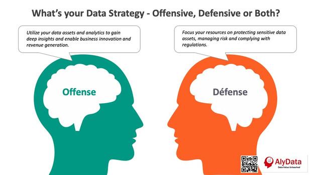 AlyData_Data Strategy OffensevsDefense