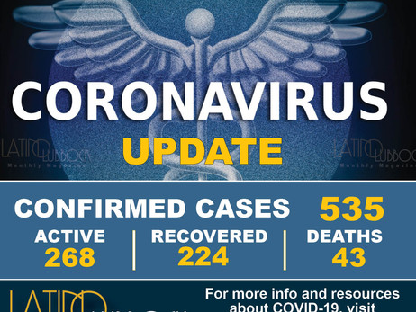 City of Lubbock Confirms 19 New Coronavirus (COVID-19) Cases