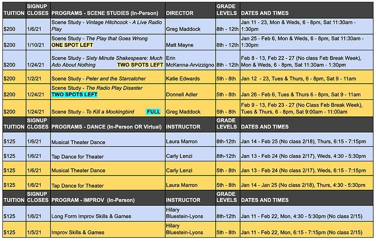 Winter 2021 Class Chart 012121.png
