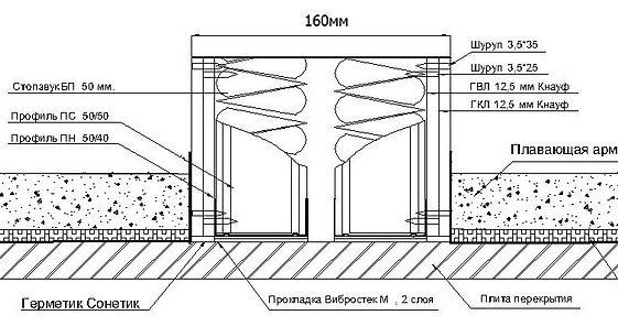 Перегододка толщиной 160 между плитами Т