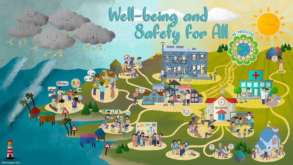 Well-being_And_Safety_For_All (smaller f