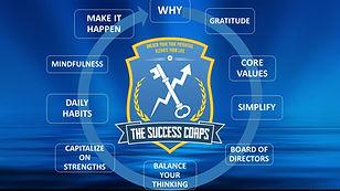 Corps Logo.jpg
