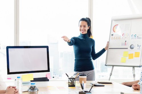 Leadership Effectiveness 360