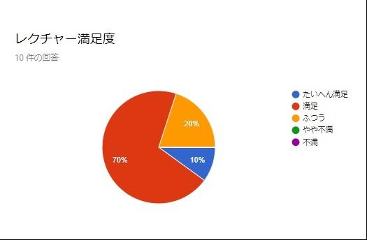 アジアレッジョインスパイア―ドアンケート1.png