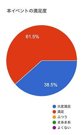 満足度グラフ+.jpg