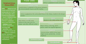 Pulse Sites