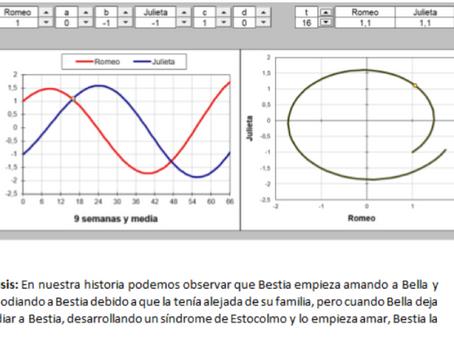 La enseñanza de la modelación y simulación matemáticas a través de las ecuaciones diferenciales