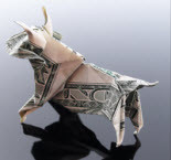 US Dollar back in demand