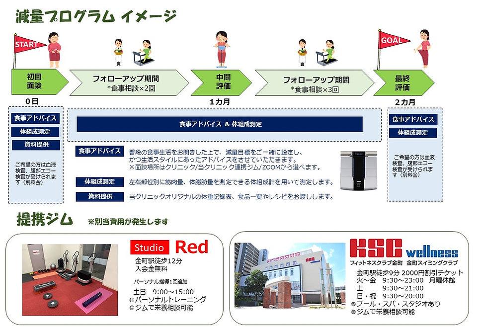 減量パッケージ(裏)2月22日事務長アドバイス.jpg
