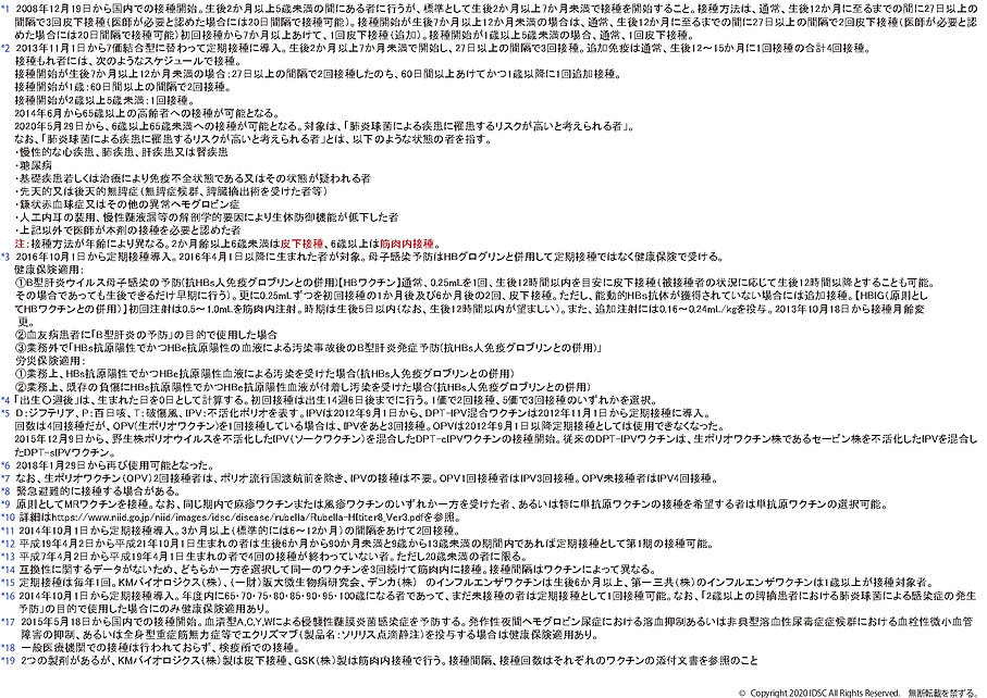 予防接種_page-0003.jpg