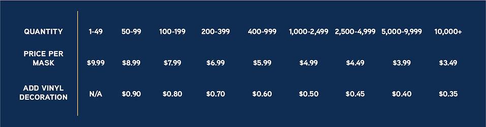 United Sound Face Mask Pricing Matrix_We