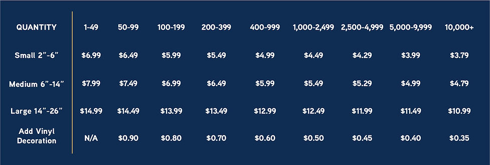 United Sound Bell Cover Pricing Matrix_W