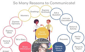 image of so many reasons to communicate