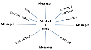 math messages.PNG