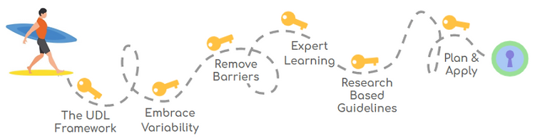 Learningpath graphic.PNG