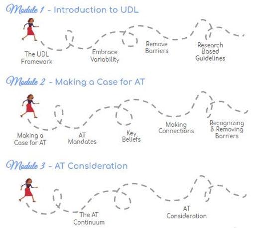 Learning path graphi.JPG