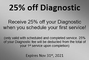 Nov Diagnostic CP.png